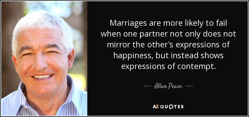 Marriages are more likely to fail when one partner not only does not mirror the other's expressions of happiness, but instead shows expressions of contempt. - Allan Pease
