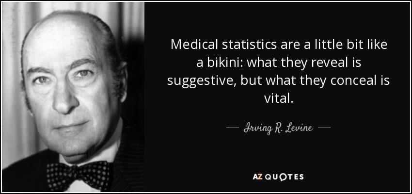 Sorry, that statistics are like bikinis