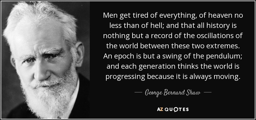 George Bernard Shaw quote: Men get tired of everything, of ...
