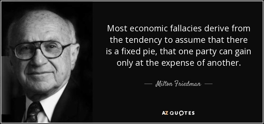 Most economic fallacies derive from the tendency to assume that there is a fixed pie, that one party can gain only at the expense of another. - Milton Friedman