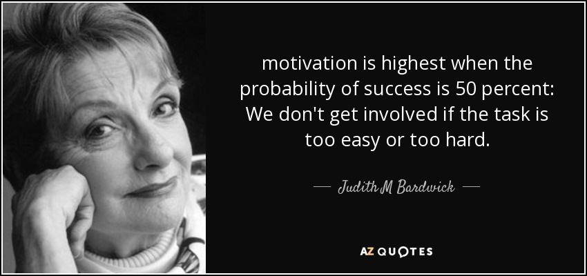 motivation is highest when the probability of success is 50 percent: We don't get involved if the task is too easy or too hard. - Judith M Bardwick