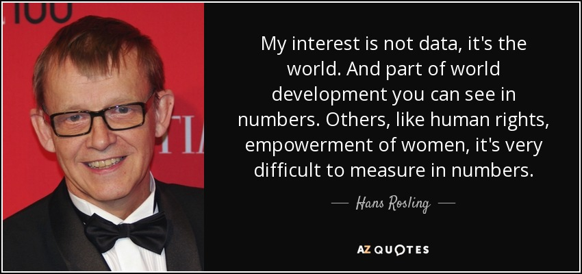 My interest is not data, it's the world. And part of world development you can see in numbers. Others, like human rights, empowerment of women, it's very difficult to measure in numbers. - Hans Rosling