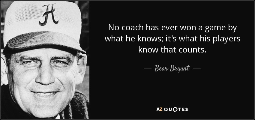 No coach has ever won a game by what he knows; it's what his players know that counts. - Bear Bryant