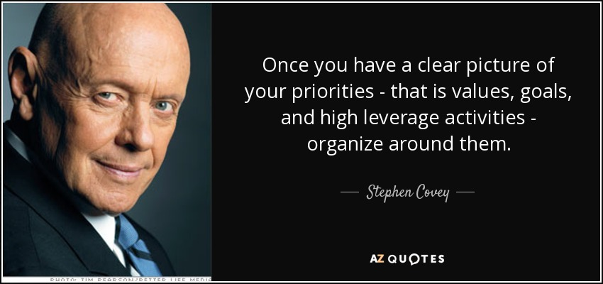 Once you have a clear picture of your priorities - that is values, goals, and high leverage activities - organize around them. - Stephen Covey