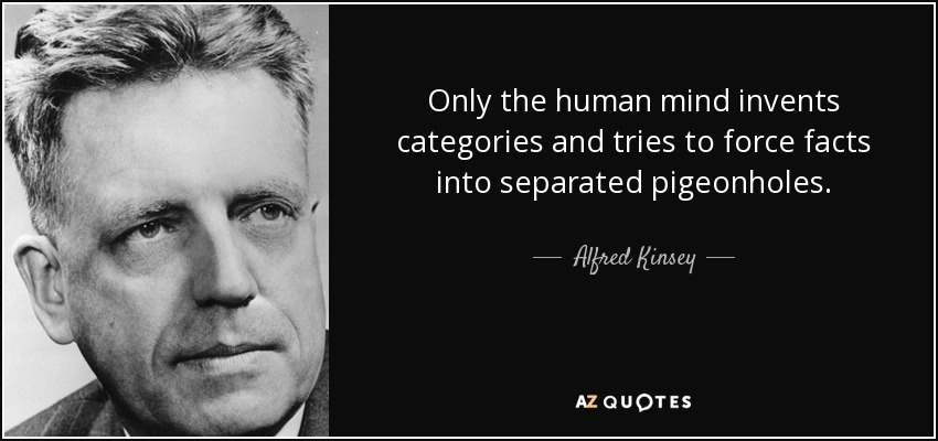 Only the human mind invents categories and tries to force facts into separated pigeonholes. - Alfred Kinsey