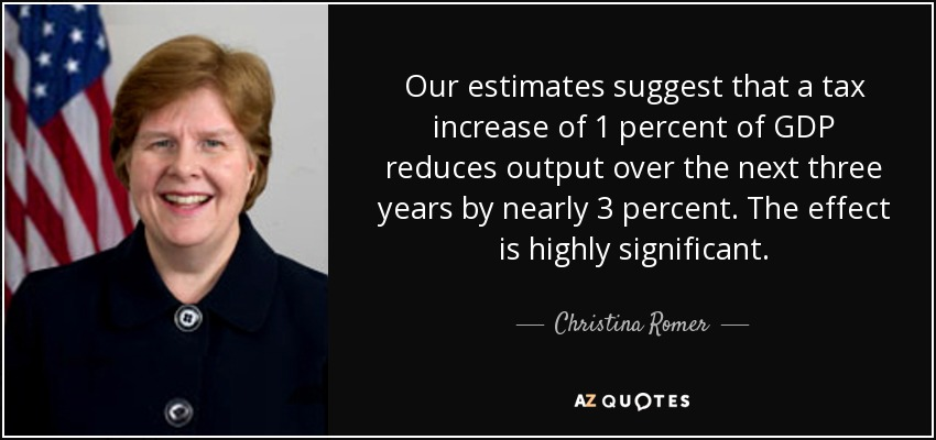 Our estimates suggest that a tax increase of 1 percent of GDP reduces output over the next three years by nearly 3 percent. The effect is highly significant. - Christina Romer