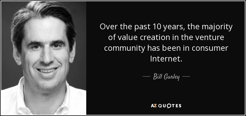 Over the past 10 years, the majority of value creation in the venture community has been in consumer Internet. - Bill Gurley