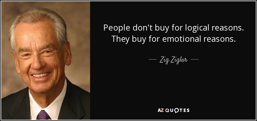 People don't buy for logical reasons. They buy for emotional reasons. - Zig Ziglar