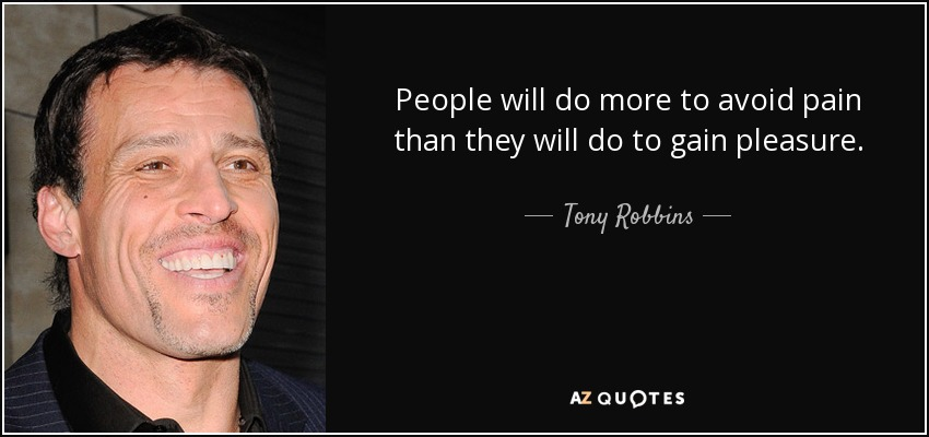 People will do more to avoid pain than they will do to gain pleasure. - Tony Robbins