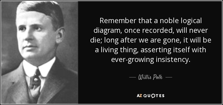Remember that a noble logical diagram, once recorded, will never die; long after we are gone, it will be a living thing, asserting itself with ever-growing insistency. - Willis Polk