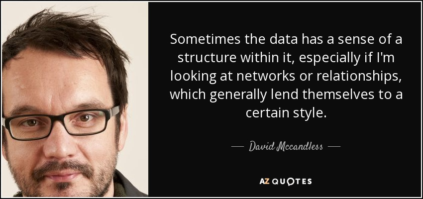 Sometimes the data has a sense of a structure within it, especially if I'm looking at networks or relationships, which generally lend themselves to a certain style. - David Mccandless