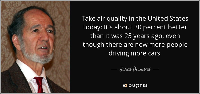 Take air quality in the United States today: It's about 30 percent better than it was 25 years ago, even though there are now more people driving more cars. - Jared Diamond