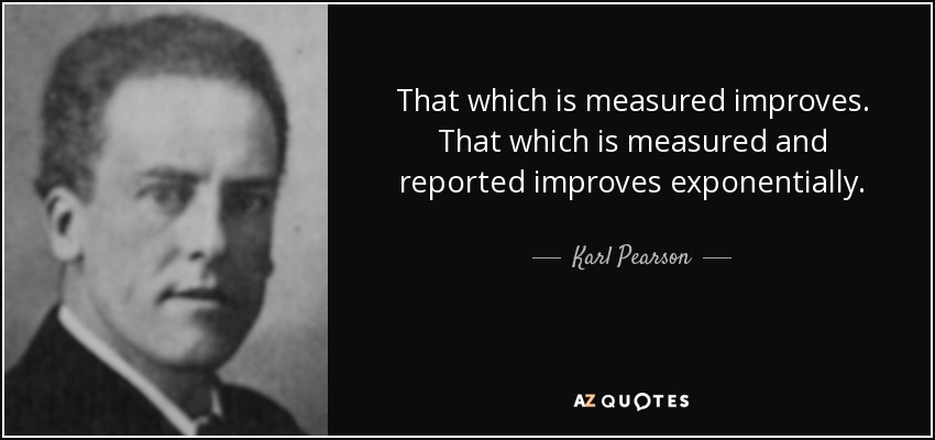 That which is measured improves. That which is measured and reported improves exponentially. - Karl Pearson
