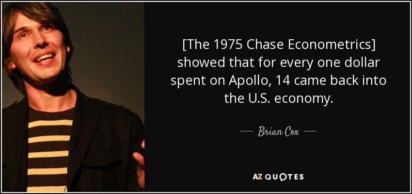 [The 1975 Chase Econometrics] showed that for every one dollar spent on Apollo, 14 came back into the U.S. economy. - Brian Cox