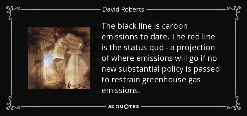 The black line is carbon emissions to date. The red line is the status quo - a projection of where emissions will go if no new substantial policy is passed to restrain greenhouse gas emissions. - David Roberts