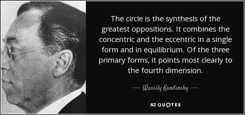 The circle is the synthesis of the greatest oppositions. It combines the concentric and the eccentric in a single form and in equilibrium. Of the three primary forms, it points most clearly to the fourth dimension. - Wassily Kandinsky