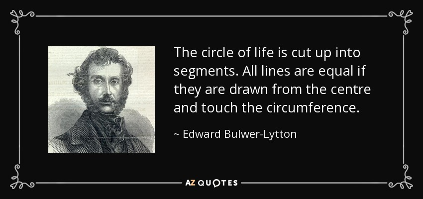 The circle of life is cut up into segments. All lines are equal if they are drawn from the centre and touch the circumference. - Edward Bulwer-Lytton, 1st Baron Lytton
