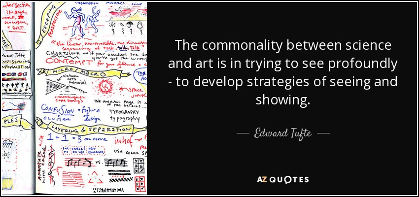 The commonality between science and art is in trying to see profoundly - to develop strategies of seeing and showing. - Edward Tufte