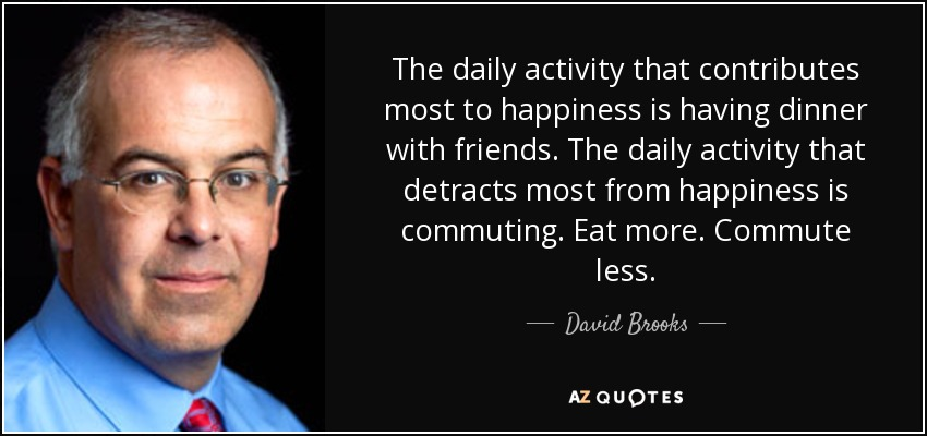 The daily activity that contributes most to happiness is having dinner with friends. The daily activity that detracts most from happiness is commuting. Eat more. Commute less. - David Brooks