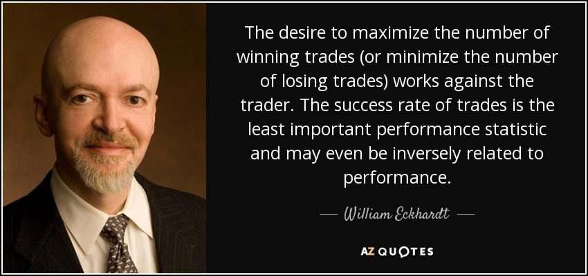 The desire to maximize the number of winning trades (or minimize the number of losing trades) works against the trader. The success rate of trades is the least important performance statistic and may even be inversely related to performance. - William Eckhardt