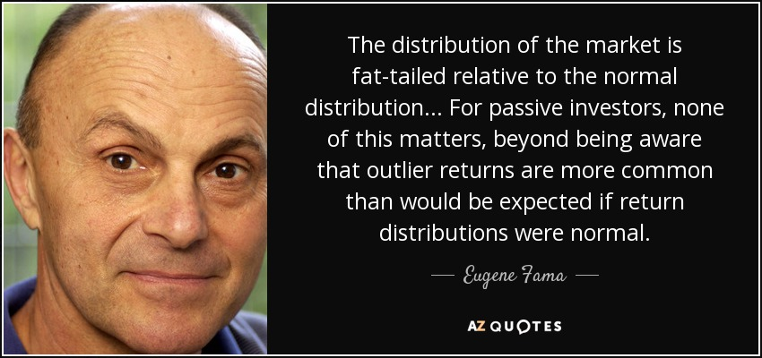 The distribution of the market is fat-tailed relative to the normal distribution... For passive investors, none of this matters, beyond being aware that outlier returns are more common than would be expected if return distributions were normal. - Eugene Fama