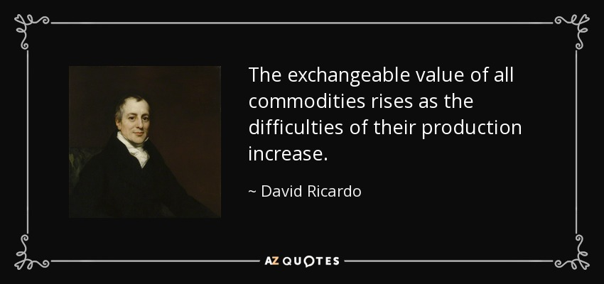 The exchangeable value of all commodities rises as the difficulties of their production increase. - David Ricardo
