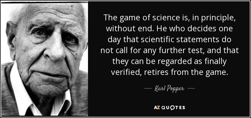 Philosophy of Science (according to Karl Popper)