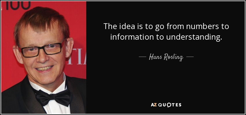 The idea is to go from numbers to information to understanding. - Hans Rosling