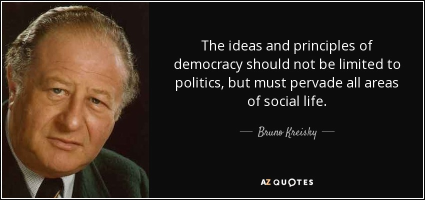 Democracy Quotes Captivating Bruno Kreisky Quote The Ideas And Principles Of Democracy Should