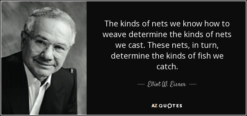 The kinds of nets we know how to weave determine the kinds of nets we cast. These nets, in turn, determine the kinds of fish we catch. - Elliot W. Eisner