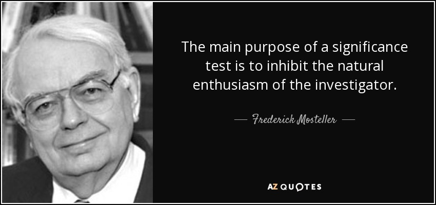 The main purpose of a significance test is to inhibit the natural enthusiasm of the investigator. - Frederick Mosteller
