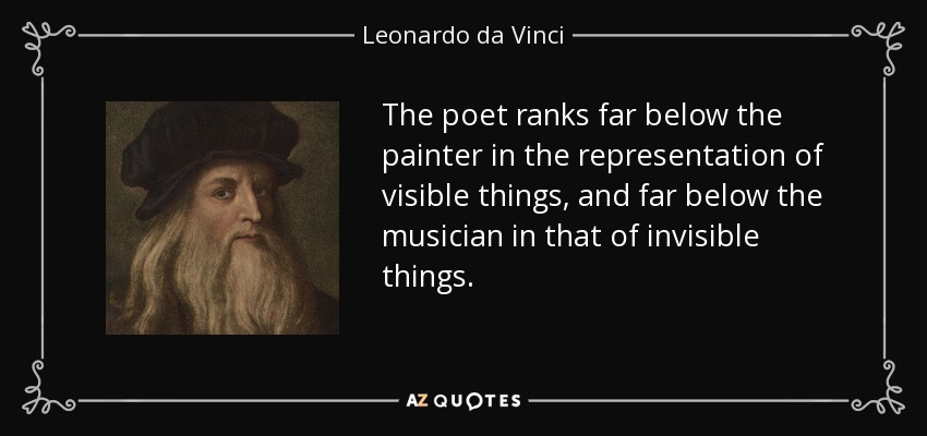 The poet ranks far below the painter in the representation of visible things, and far below the musician in that of invisible things. - Leonardo da Vinci