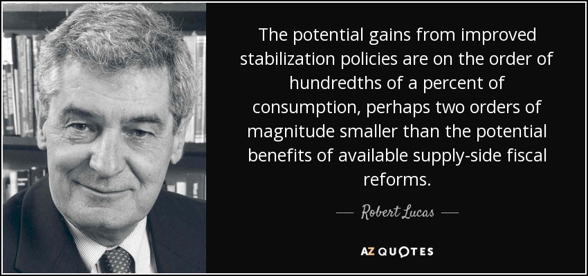 The potential gains from improved stabilization policies are on the order of hundredths of a percent of consumption, perhaps two orders of magnitude smaller than the potential benefits of available supply-side fiscal reforms. - Robert Lucas, Jr.