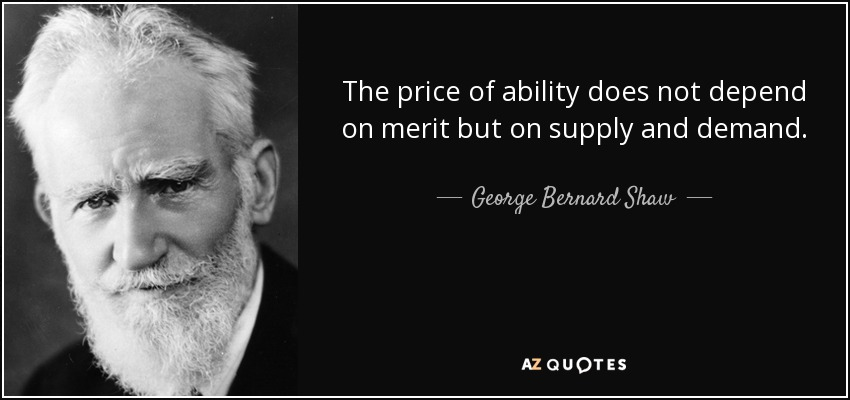 The price of ability does not depend on merit but on supply and demand. - George Bernard Shaw