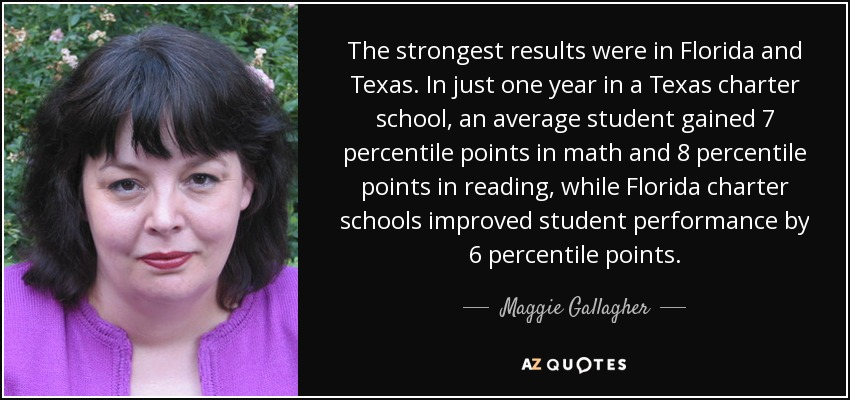 The strongest results were in Florida and Texas. In just one year in a Texas charter school, an average student gained 7 percentile points in math and 8 percentile points in reading, while Florida charter schools improved student performance by 6 percentile points. - Maggie Gallagher