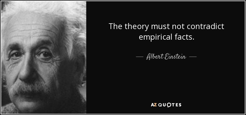 The theory must not contradict empirical facts, - Albert Einstein