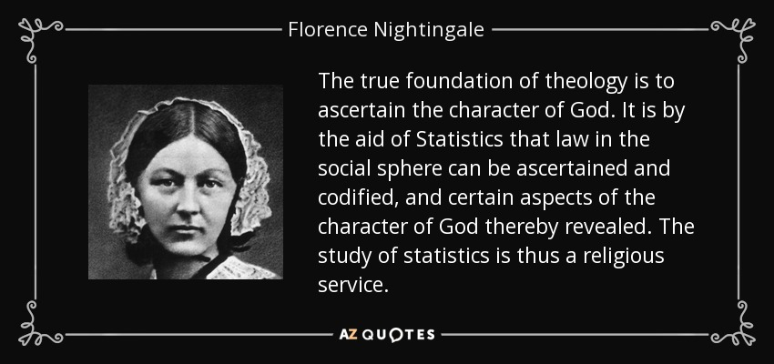 The true foundation of theology is to ascertain the character of God. It is by the aid of Statistics that law in the social sphere can be ascertained and codified, and certain aspects of the character of God thereby revealed. The study of statistics is thus a religious service. - Florence Nightingale