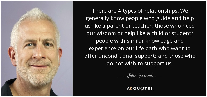 John Friend quote: There are 4 types of relationships  We
