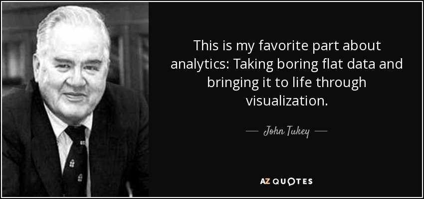 This is my favorite part about analytics: Taking boring flat data and bringing it to life through visualization. - John Tukey