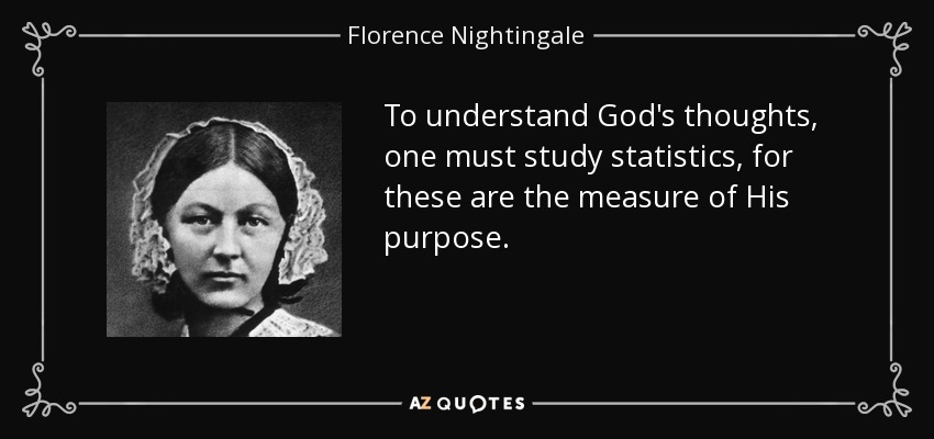 To understand God's thoughts, one must study statistics, for these are the measure of His purpose. - Florence Nightingale