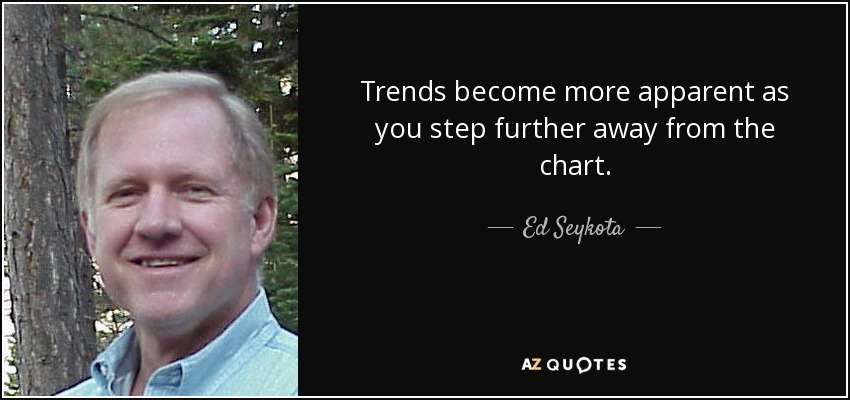Trends become more apparent as you step further away from the chart. - Ed Seykota