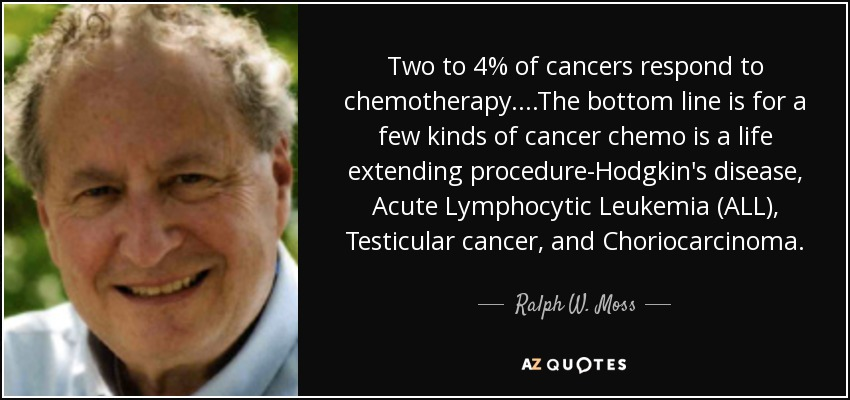 Two to 4% of cancers respond to chemotherapy....The bottom line is for a few kinds of cancer chemo is a life extending procedure-Hodgkin's disease, Acute Lymphocytic Leukemia (ALL), Testicular cancer, and Choriocarcinoma. - Ralph W. Moss