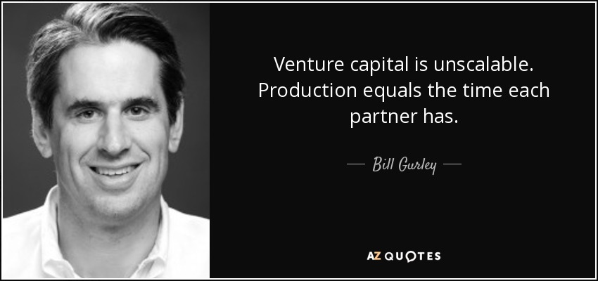 Venture capital is unscalable. Production equals the time each partner has. - Bill Gurley