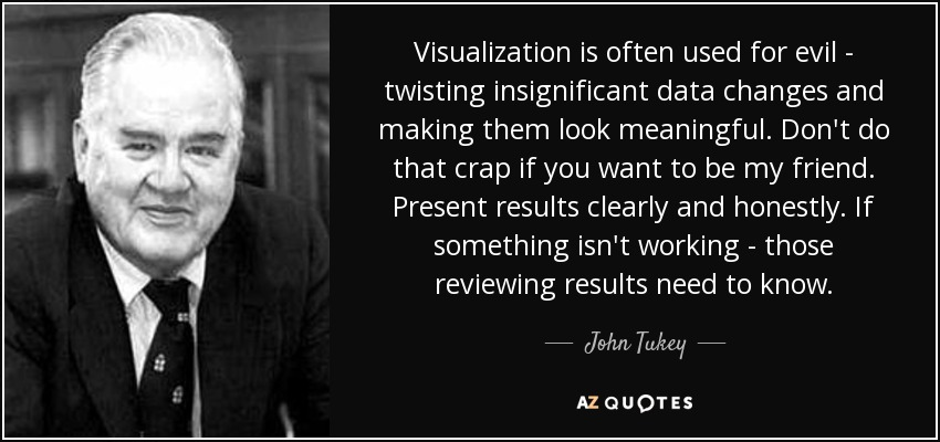Visualization is often used for evil - twisting insignificant data changes and making them look meaningful. Don't do that crap if you want to be my friend. Present results clearly and honestly. If something isn't working - those reviewing results need to know. - John Tukey