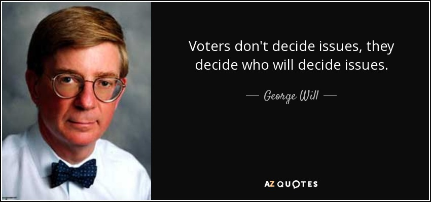 Voters don't decide issues, they decide who will decide issues. - George Will
