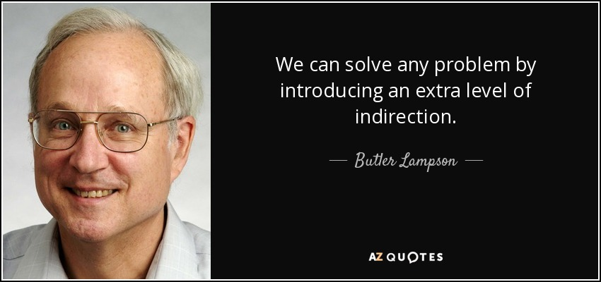 We can solve any problem by introducing an extra level of indirection. - Butler Lampson