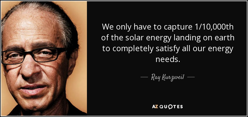 We only have to capture 1/10,000th of the solar energy landing on earth to completely satisfy all our energy needs. - Ray Kurzweil