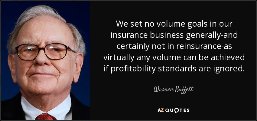 We set no volume goals in our insurance business generally-and certainly not in reinsurance-as virtually any volume can be achieved if profitability standards are ignored. - Warren Buffett