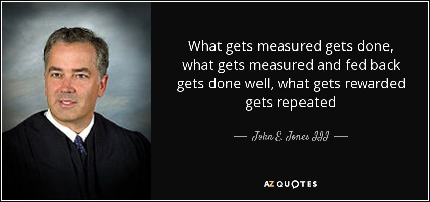 """what gets measured gets done I love the proverb, what gets measure gets managed this principle often gets   """"what gets measured gets done"""" """"to measure is to know."""