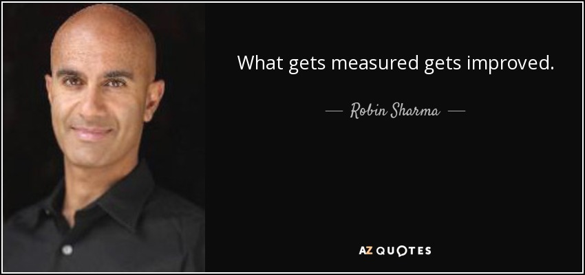 What gets measured gets improved. - Robin Sharma